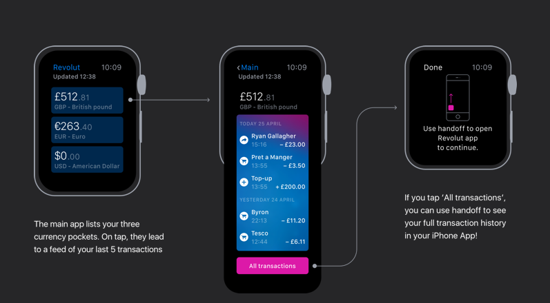 Revolut not as cryptocurrency friendly as it looks financial revolut not as cryptocurrency friendly as it looks ccuart Gallery